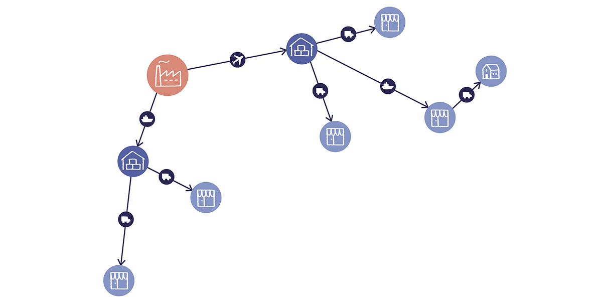 Graph databases  Nodes and edges for data performance